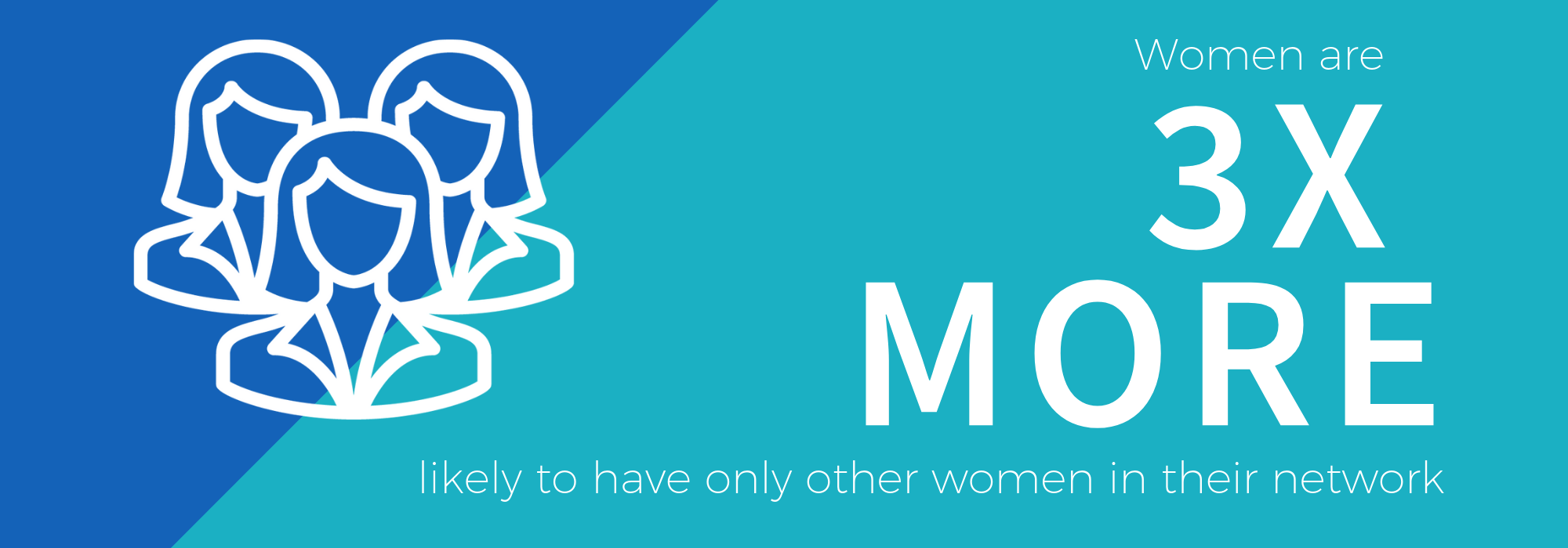 image of women are 3x more likely to have only other women in their network